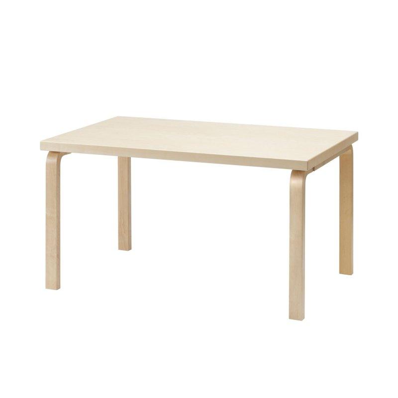 Table 82B